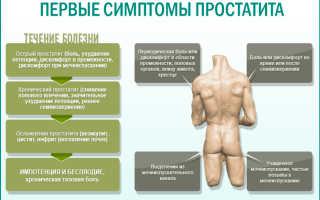 Семена укропа в лечение простатита: эффективность и правила применения