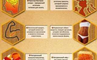 Какой выбрать мед для повышения потенции у мужчин