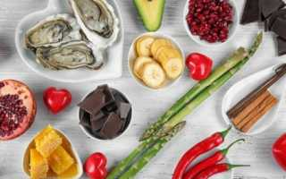 Что полезно для потенции мужчин — продукты питания для повышения эректильной функции