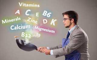 Витамины для мужчин для улучшения потенции — названия, цены в аптеке, отзывы