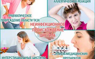 Фурадонин при цистите: инструкция по применению, отзывы о таблетках