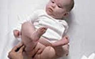 Вульвит у девочек — причины, симптомы, диагностика и лечение