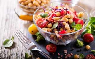 Продукты для повышения потенции у мужчин: список стимулирующих блюд, рекомендации по сбалансированному питанию, рецепты для мужской силы и средства народной медицины